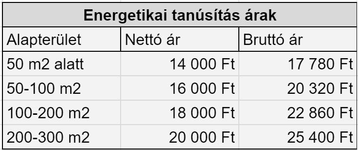 ET_árak